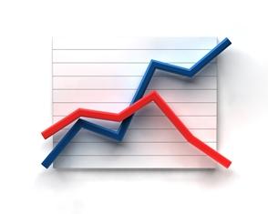 indicadores de cancelamentos e agendamentos